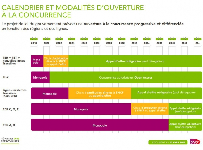 calendrier_concurrence